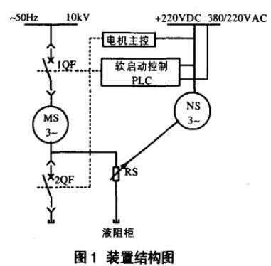 在电机的定子回路中串接液体电阻